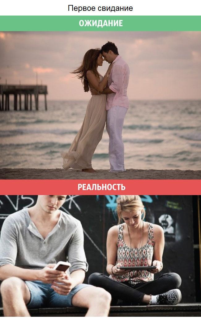 Отношения между полами: ожидания и реальность