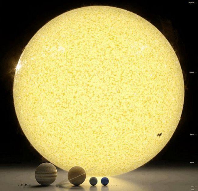 Снимки планет Солнечной системы