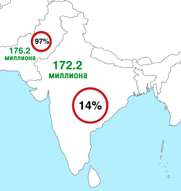 10 фактов о населении Индии, которые взрывают мозг