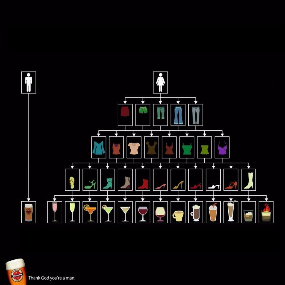 Необычная реклама пива
