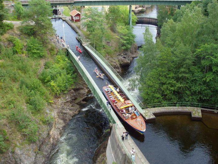Акведук Хаверуд в Швеции