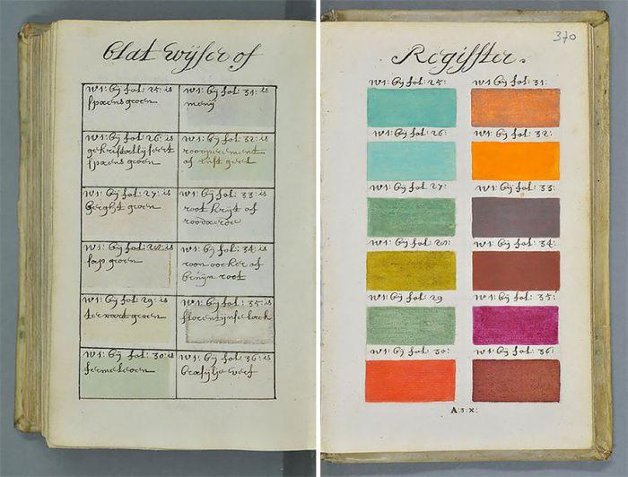 Подробный справочник цветов и оттенков 1692 года